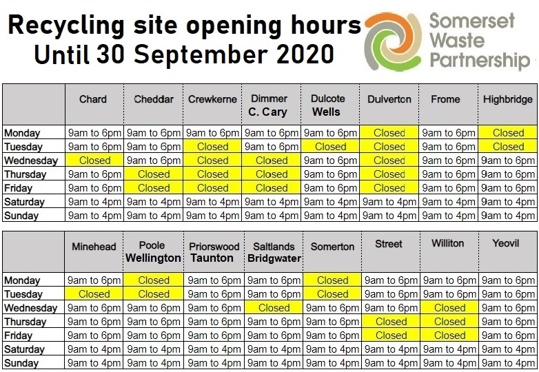 Recycle Sites chart of opening times
