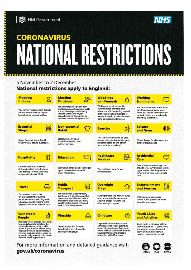 List of National Restrictions